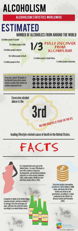 alc-infographics